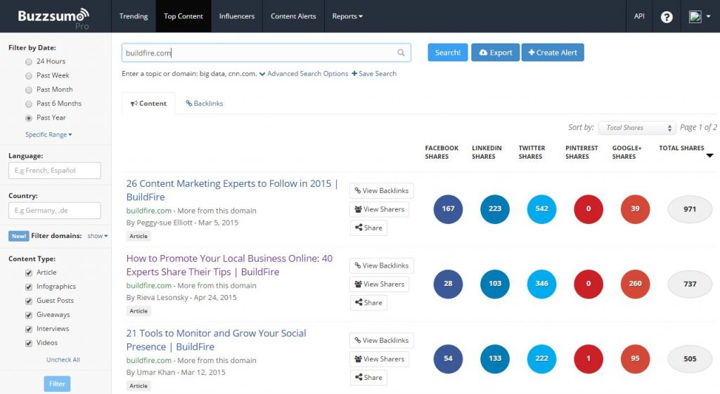 Content analysis with BuzzSumo