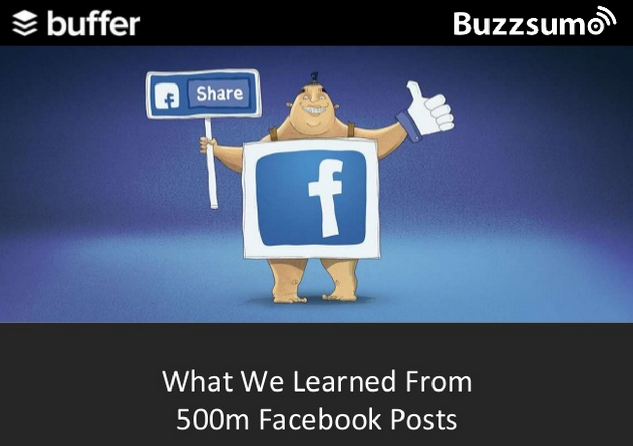 Buffer & BuzzSumo Co-marketing