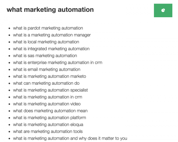 Answer The Public Search for Marketing Automation
