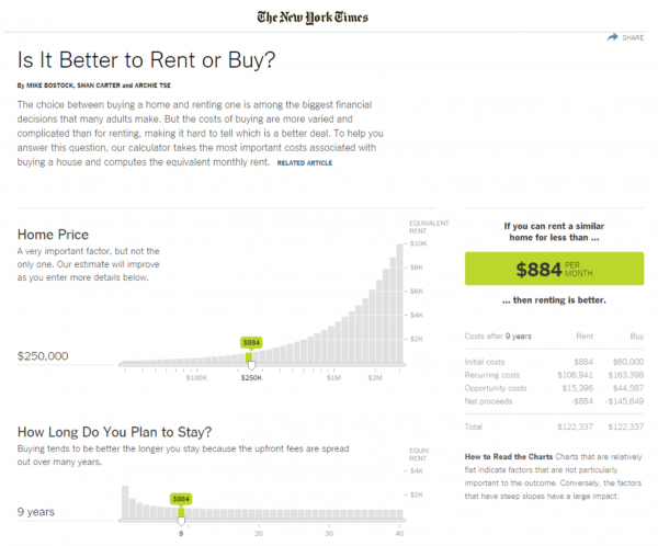 Buy or Rent Calculator