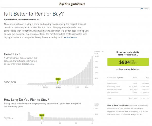 Buy or Rent Calculator